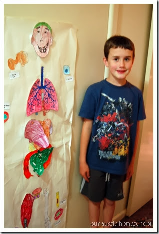 Our Aussie Homeschool ~ Human Body Unit