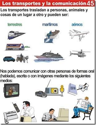 Tarea de los transportes y la comunicación para niños de primaria