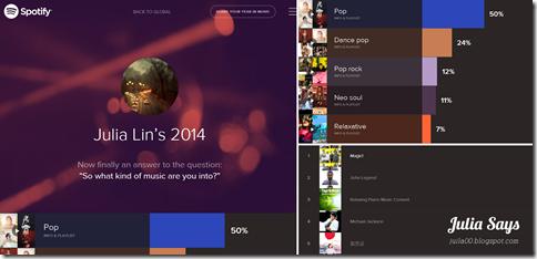 spotify2014.1