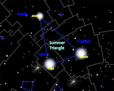 Summer Triangle - asterismo_