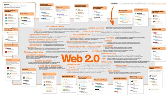 mapa-web-20-mini