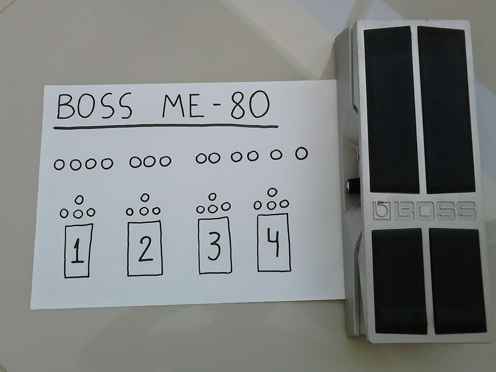 Boss ME-5 User Review by Anonymous Reviewer
