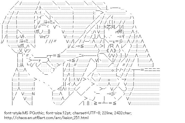 Keion!,Nakano Azusa,Mobile Suit Gundam Wing,Chang Wufei