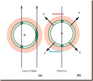 Planetary nebula-profile