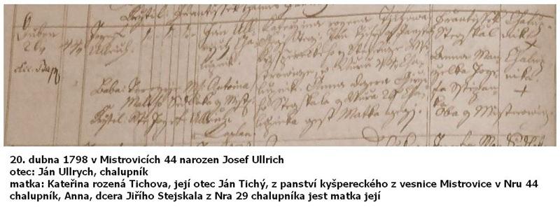 fol. 049 Josef Ulrich 1798