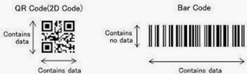 QR Code dan Barcode -blogsitaufik.blogspot.com