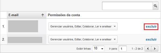 Excluir usuário - Analytics