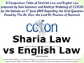 Sharia Law vs English Law (pdf)