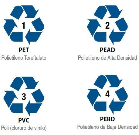 La identificación industrial de los plásticos