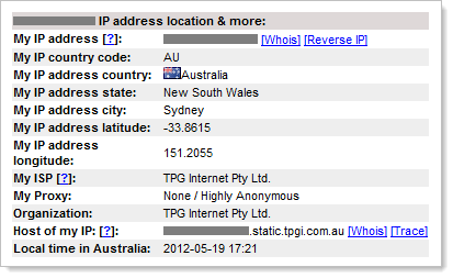 IP address info about the password reset requestor