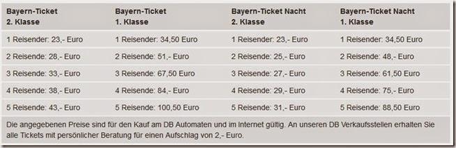 2015 Bayern ticket price