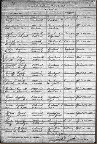 GOULD_Ford V_birth record_1884_DetroitWayneMichigan_page 2 of 2