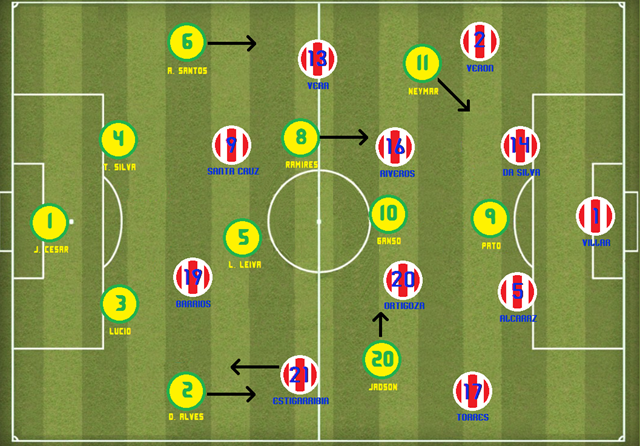 Brasil 2x2 Paraguai