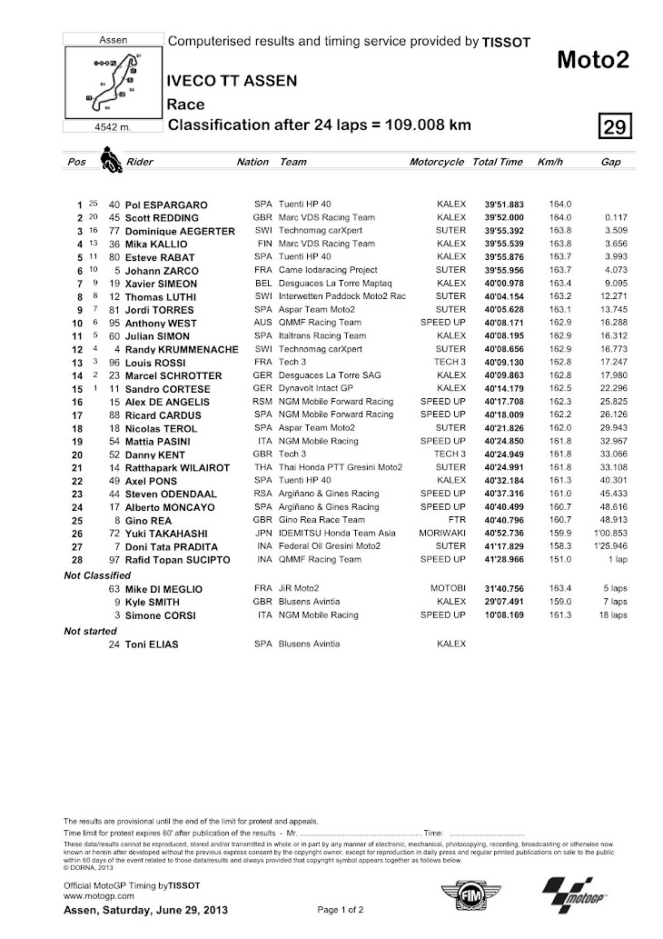 moto2_classification__75_.jpg
