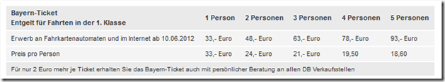 Bayern-Ticket 02