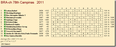 Tabela_Rodada6