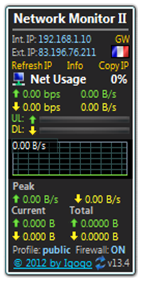 Network Monitor II