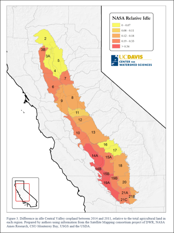 Difference in idle cropland in Central Valley, California, between 2014 and 2011, relative to the total agricultural land in each region. Graphic: Howitt, et al., 2014