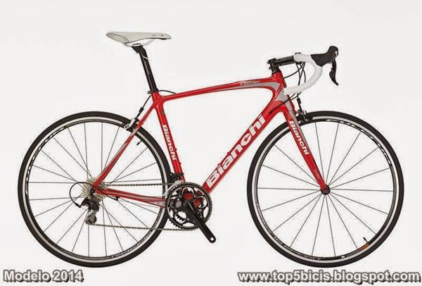 Bianchi INTENSO 2014 (3)