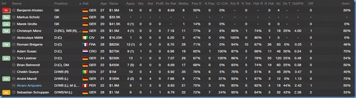 Customized squad view in Football Manager 2014