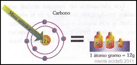 atomo gramo