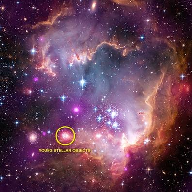 imagem composta da NGC 602 e jovens objetos estelares