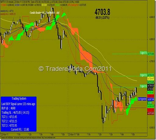 Best copy trading platform