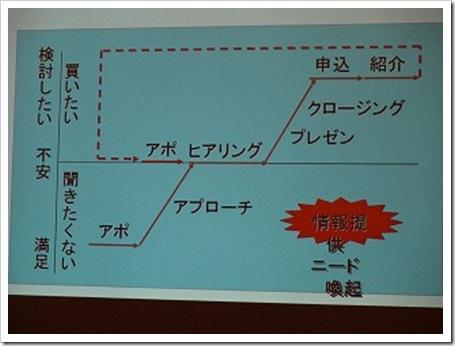 s-2012.5.31MS (7)