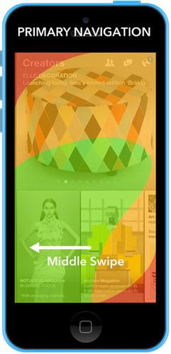 Middle swipe 1