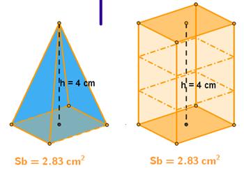 volume piramide