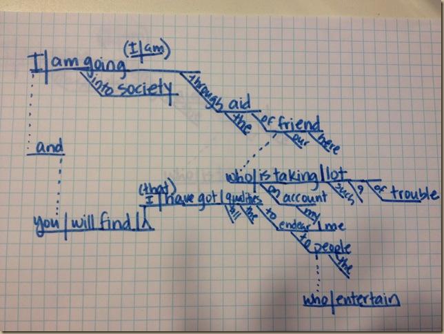 Hannah's diagram