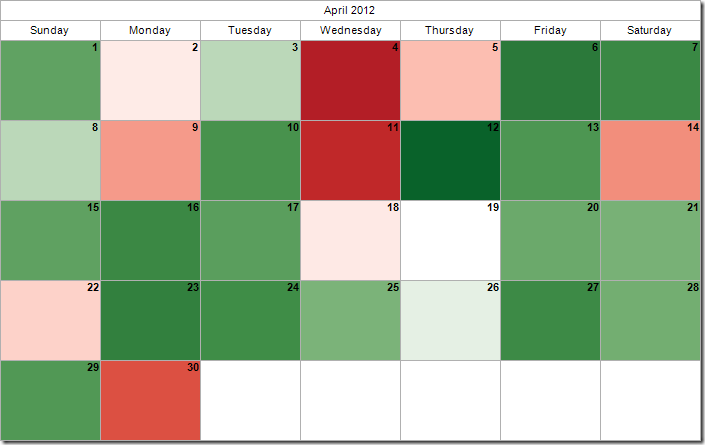 Creating an interactive monthly calendar in Tableau is easier than ...
