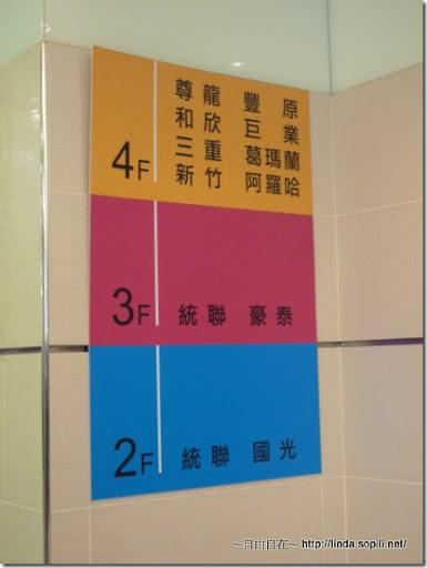 台北轉運站客運樓層簡介