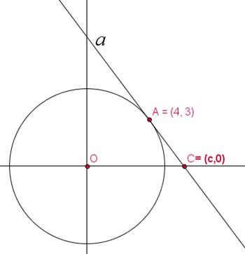 cerchio e tangente