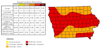 Drought Conditions as of August 16, 2012