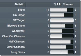 QPR---Chelsea