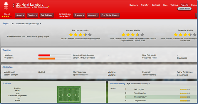 Player report - Henri Lansbury