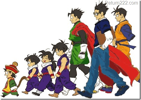 Gohan__s_Evolution_by_Amersss