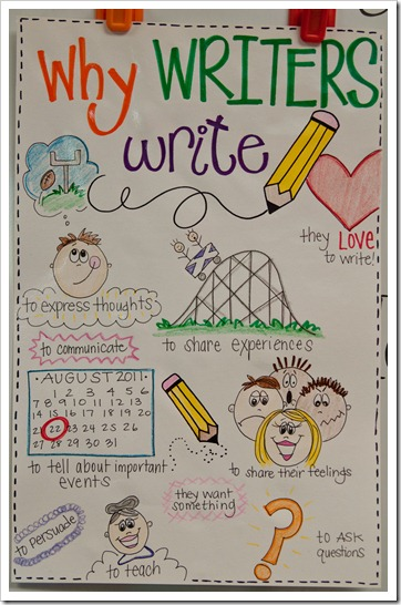 writers workshop1