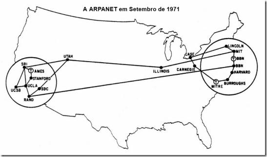 ARPANET Setembro 1971