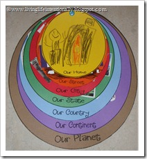 Expanding Horizons Activity (Kindergarten)