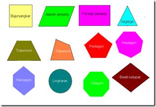geometri datar