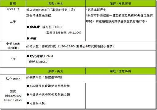 香港行程表-DAY3