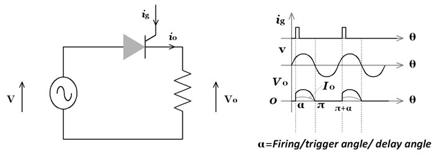 Half Controlled Rectifier with R Load