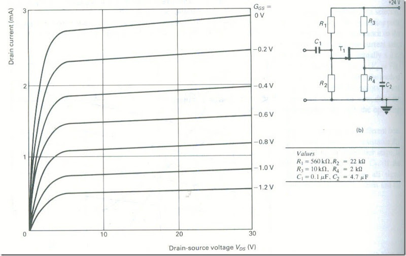 A.C. Load Lines 4