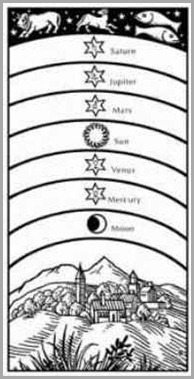 escala dos sete céus
