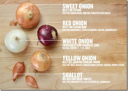 picking onions