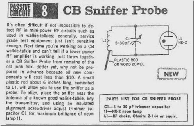 cb sniffer