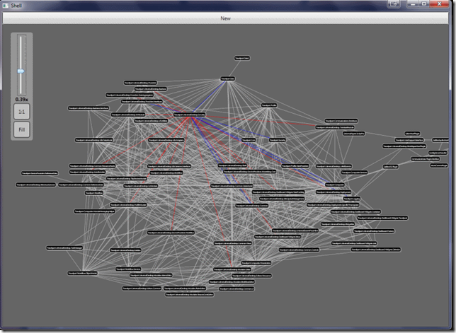 WPF-ComponentDependenciesDiagram
