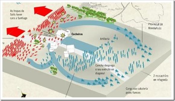 Batalla de Cacheiras